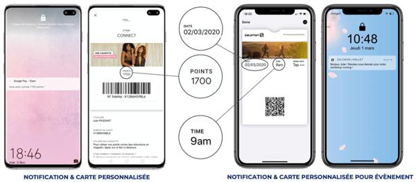Les wallet mobiles offrent aux clients une expérience personnalisées sur mobile