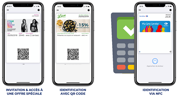 Identification rapide et simple du client via le wallet grâce au sans contact