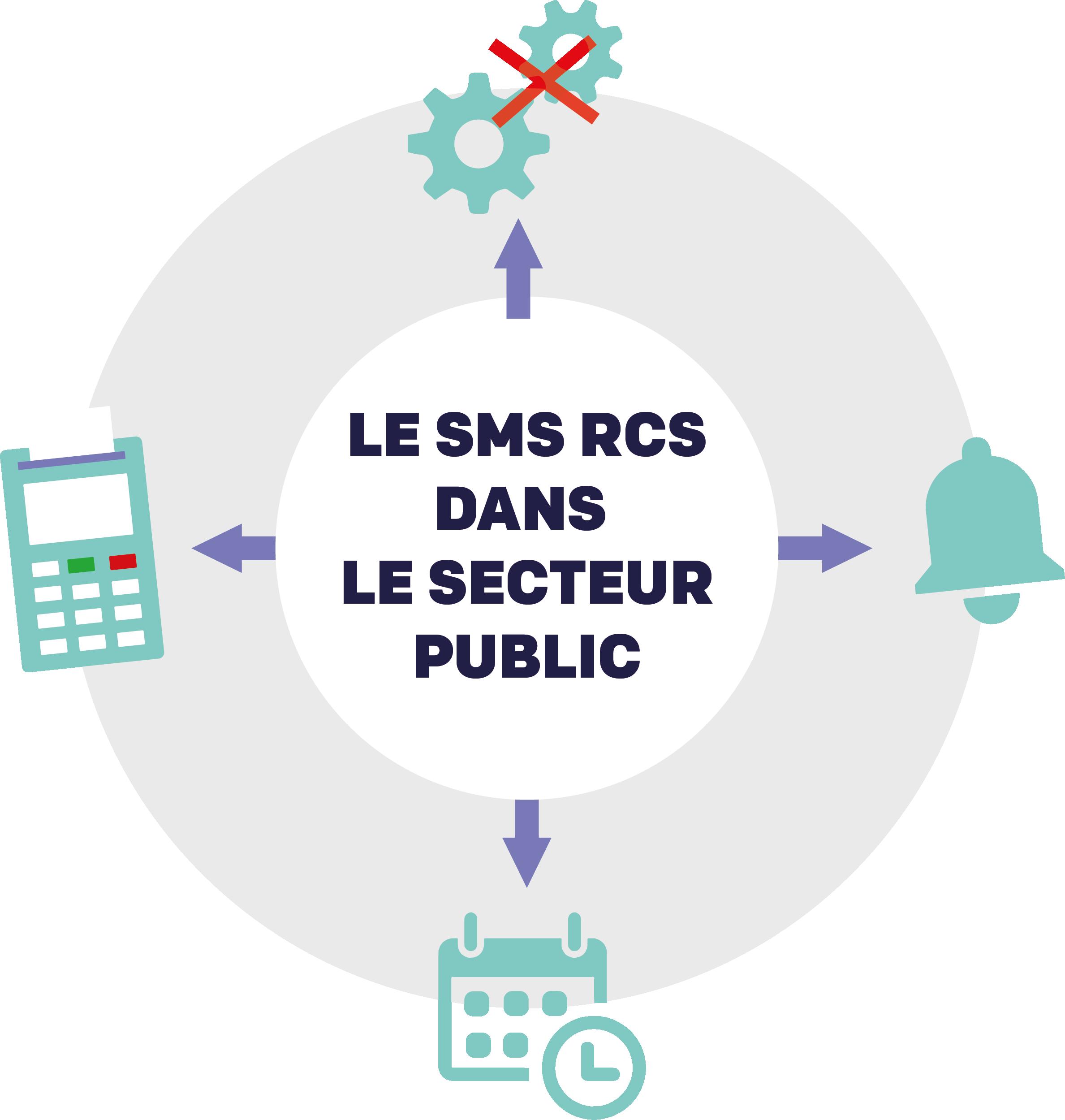 secteur public